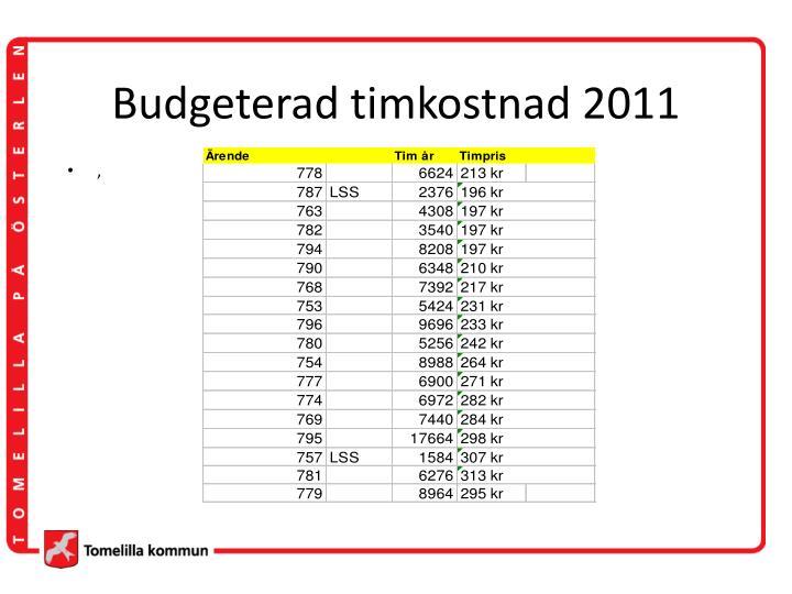 Budgeterad timkostnad 2011