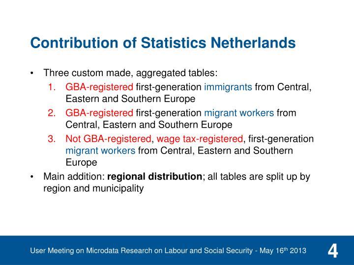 Contribution of Statistics Netherlands