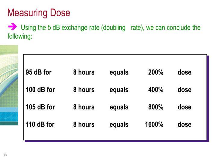Measuring Dose