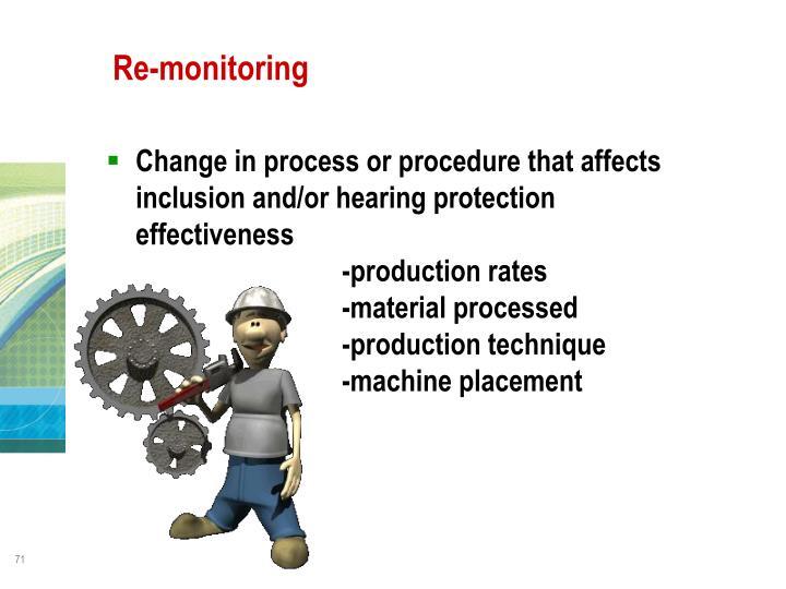 Re-monitoring