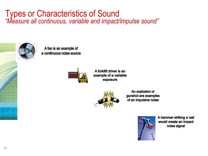 Types or Characteristics of Sound