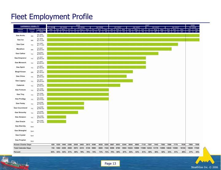 Fleet Employment Profile