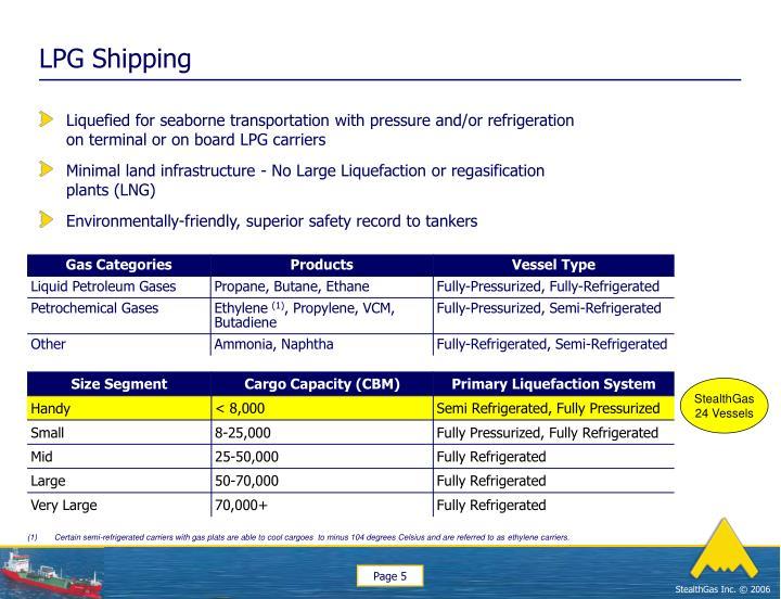 LPG Shipping