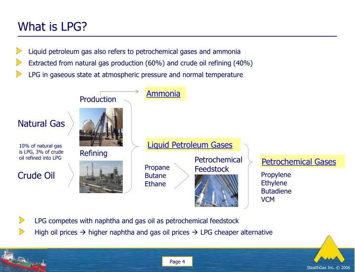 What is LPG?