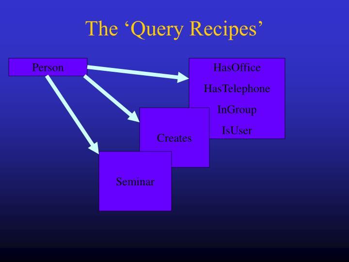 The 'Query Recipes'