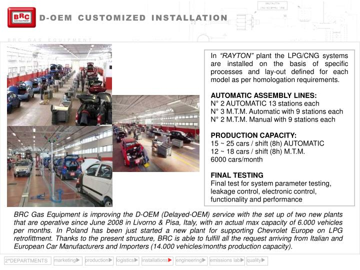 D-OEM CUSTOMIZED INSTALLATION