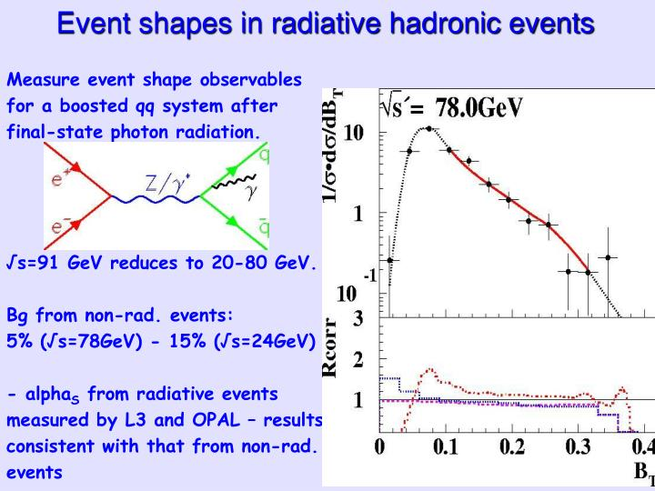 Event shapes in radiative hadronic events