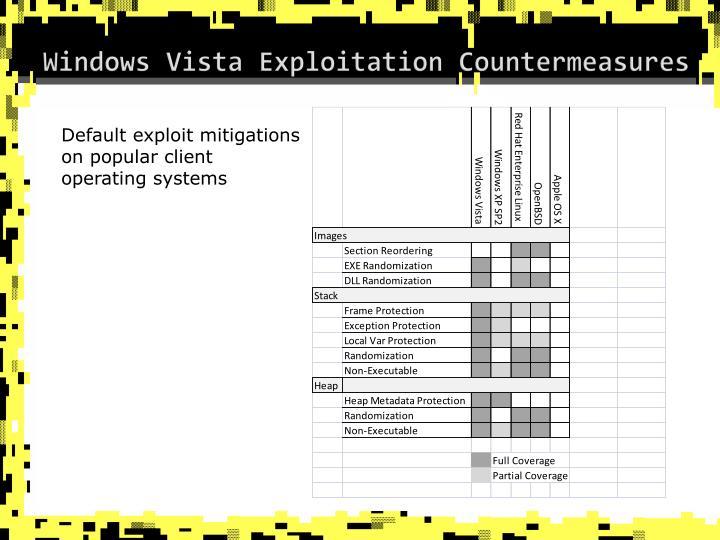 Windows Vista Exploitation Countermeasures