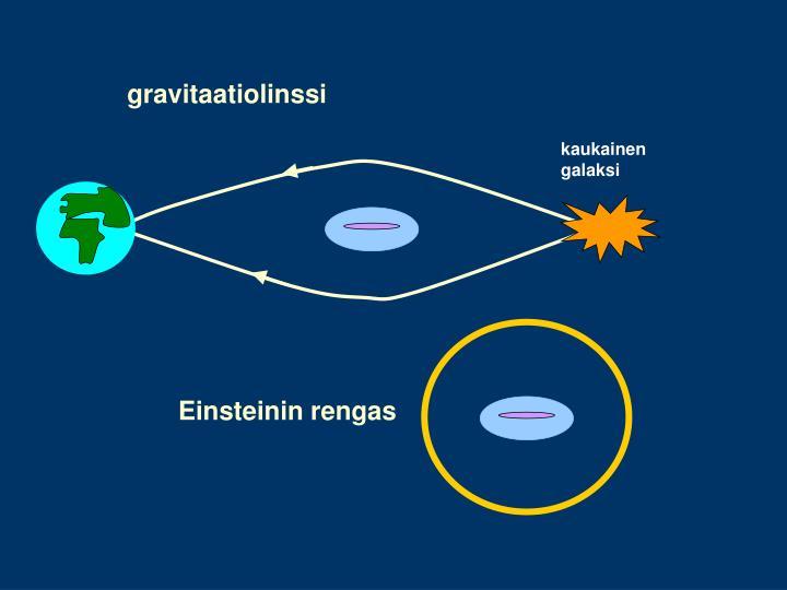gravitaatiolinssi