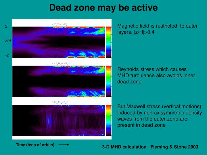 Dead zone may be active