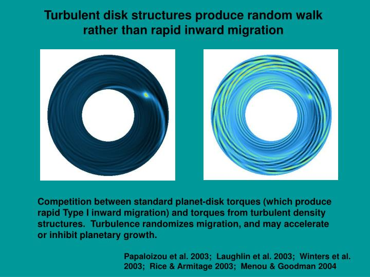 Turbulent disk structures produce random walk