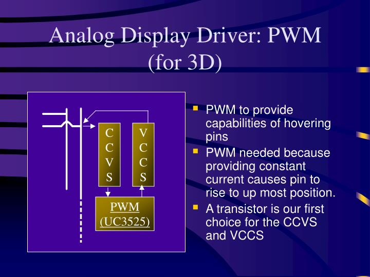Analog Display Driver: PWM (for 3D)