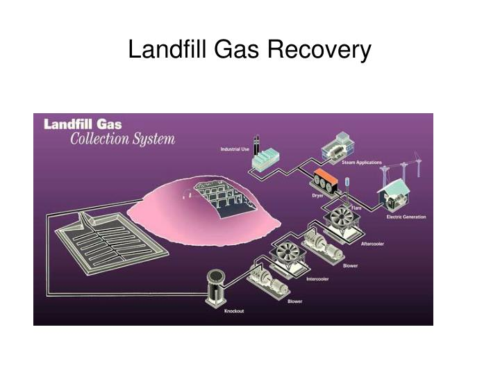 Landfill Gas Recovery