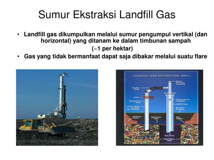 Sumur Ekstraksi Landfill Gas