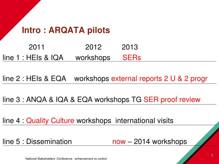 Intro arqata pilots