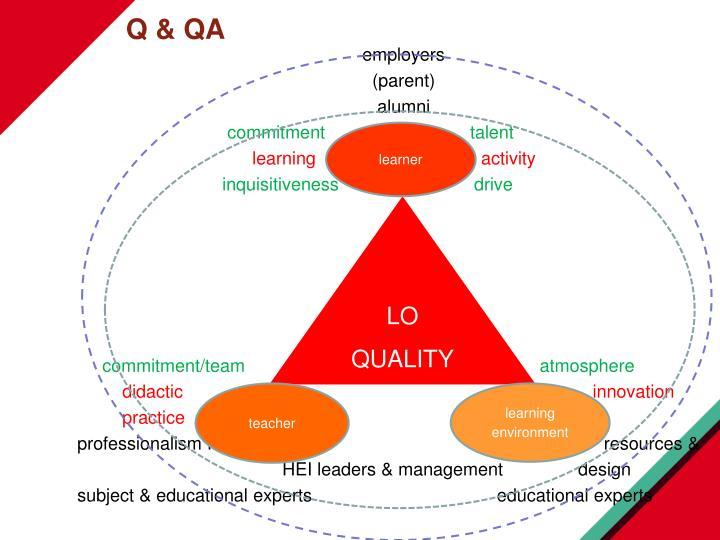 Q & QA