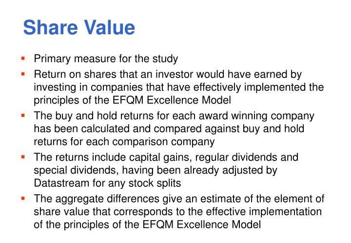 Share Value