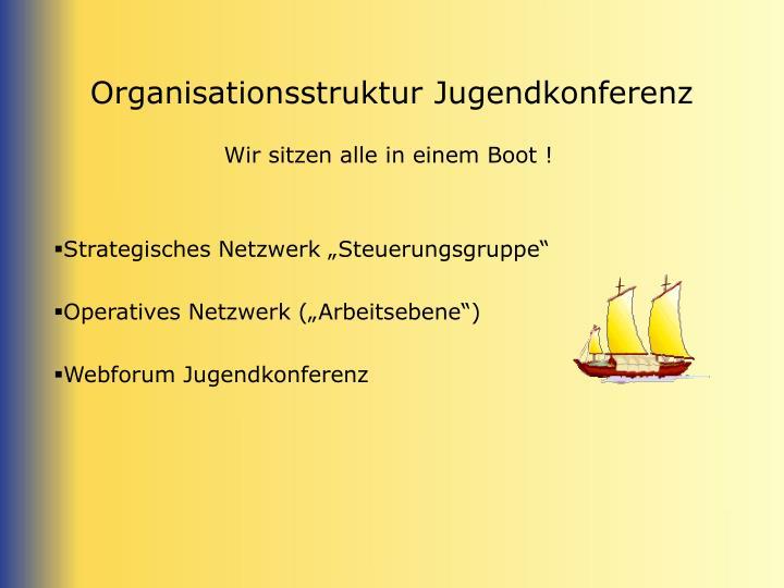 organisationsstruktur jugendkonferenz n.