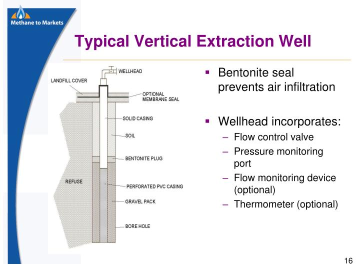 Typical Vertical Extraction Well