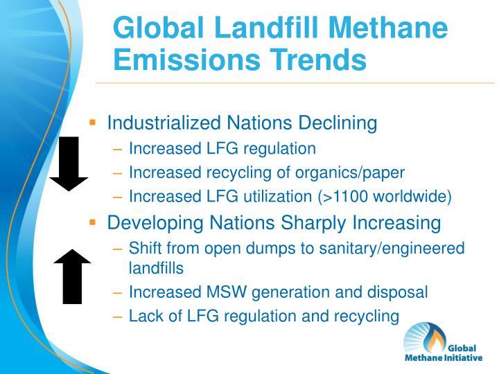 Global Landfill Methane