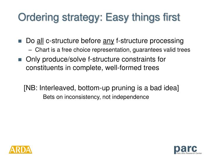 Ordering strategy: Easy things first