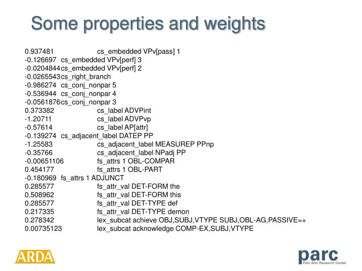 Some properties and weights