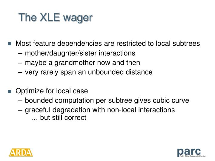 The XLE wager
