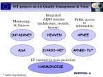 ist projects on air quality management noise