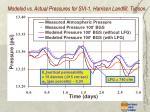 modeled vs actual pressures for svi 1 harrison landfill tucson