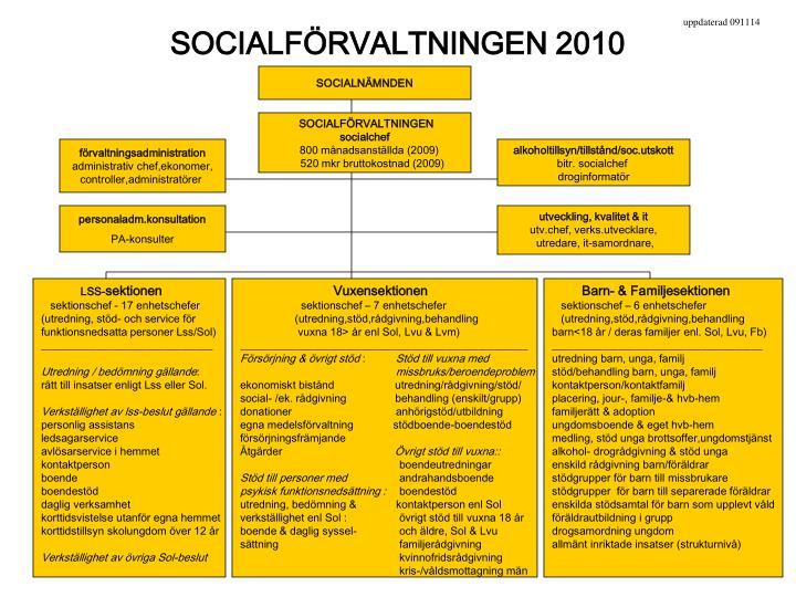 socialf rvaltningen 2010 n.