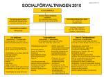 socialf rvaltningen 2010