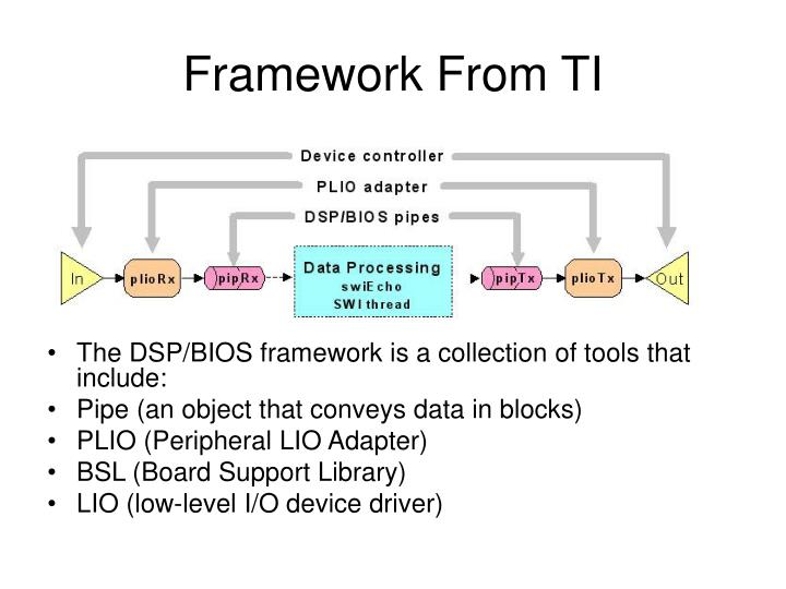 Framework From TI