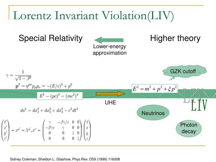 Lorentz invariant violation liv
