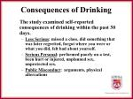 consequences of drinking