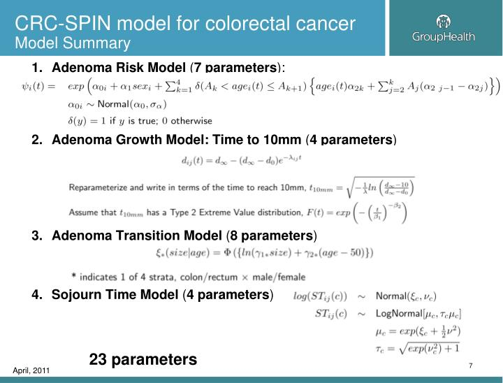 CRC-SPIN model for colorectal cancer