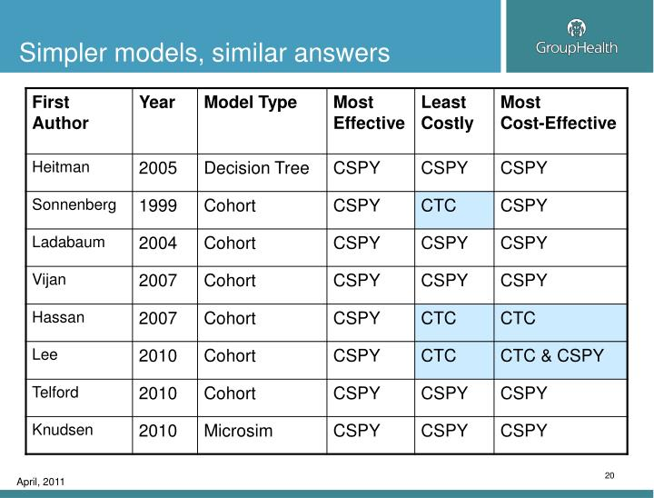Simpler models, similar answers