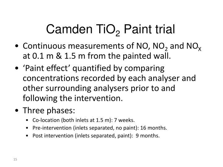 Camden TiO