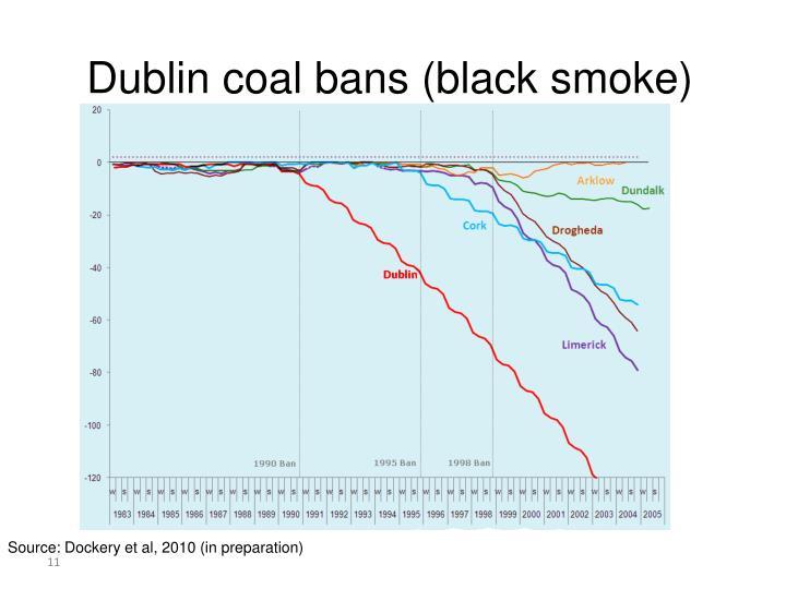 Dublin coal bans (black smoke)