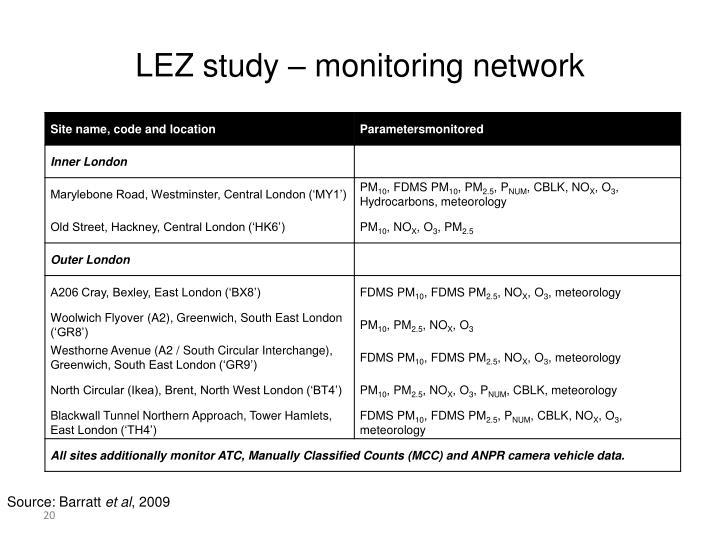 LEZ study – monitoring network