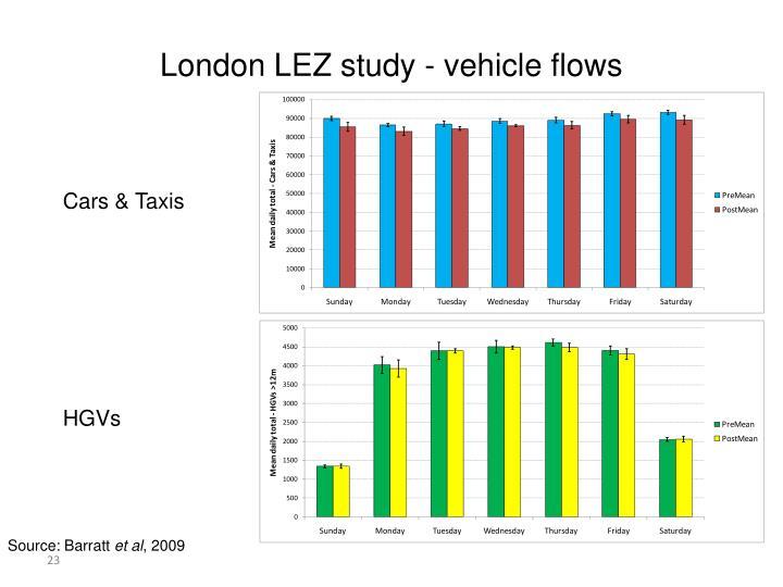 London LEZ study - vehicle flows
