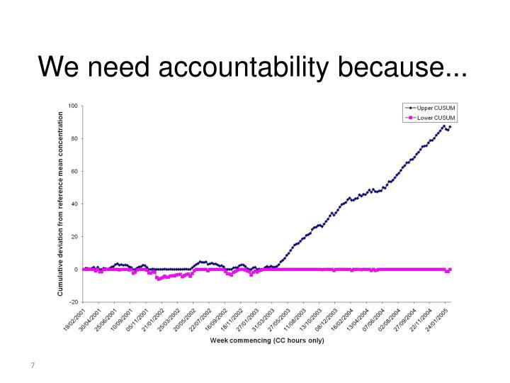 We need accountability because...