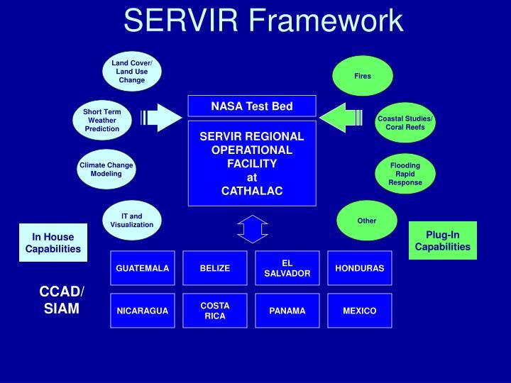 SERVIR Framework