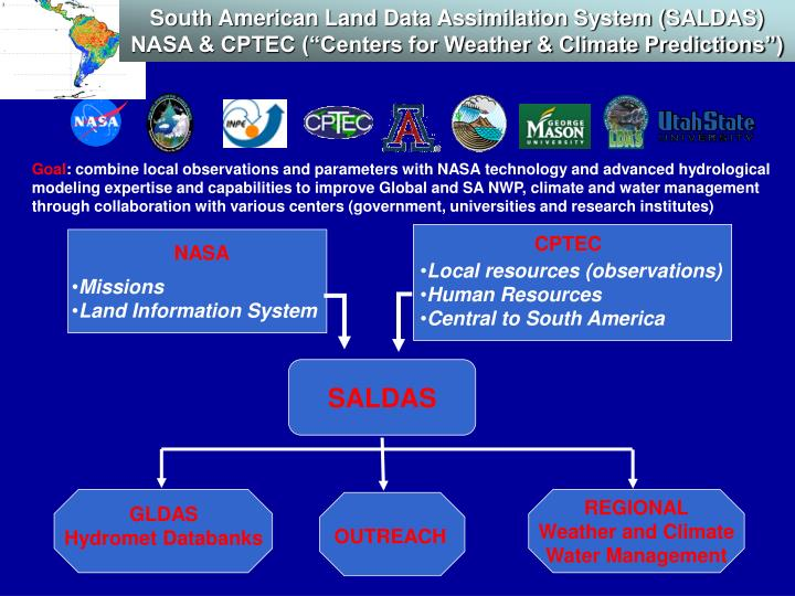 """South American Land Data Assimilation System (SALDAS) NASA & CPTEC (""""Centers for Weather & Climate Predictions"""")"""