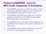 powers of nabard vis vis mfo audit inspection exemption