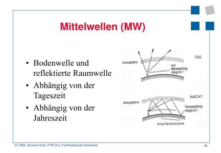 Mittelwellen (MW)