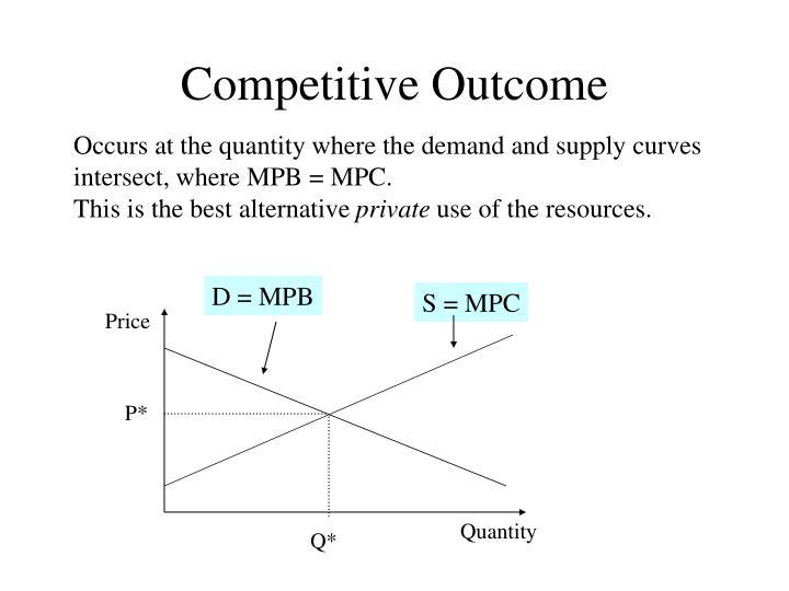 Competitive Outcome