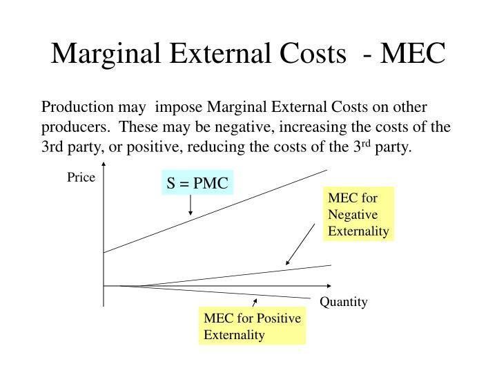 Marginal External Costs  - MEC