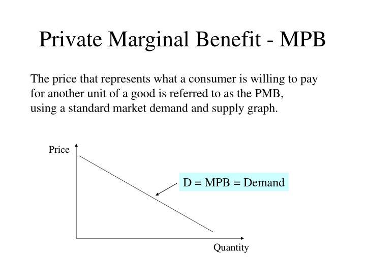 Private Marginal Benefit - MPB