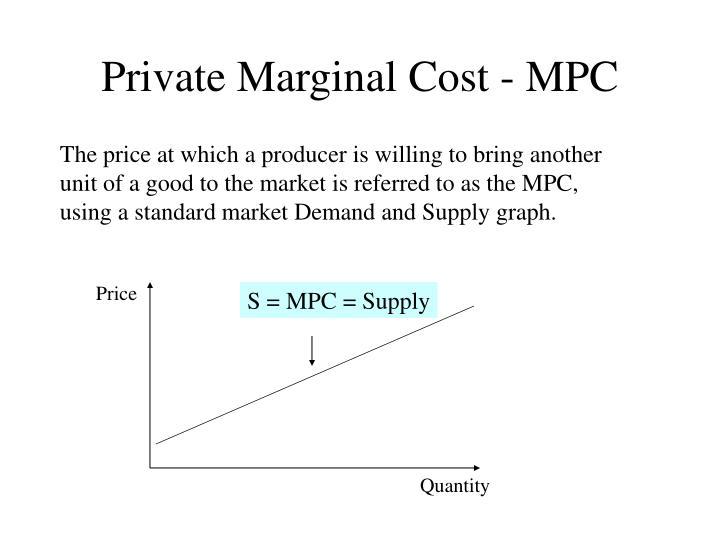 Private Marginal Cost - MPC