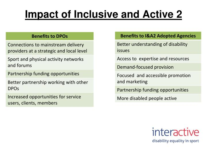 Impact of Inclusive and Active 2